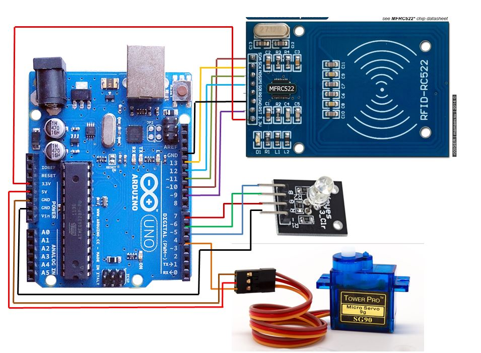 מנעול לארון משרדי מבוסס RFID – סקרנל Sakranel co il